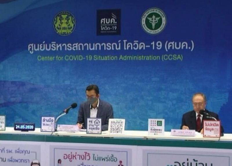 Thailand Sets COVID-19 Vaccine Human Tests Late This Year